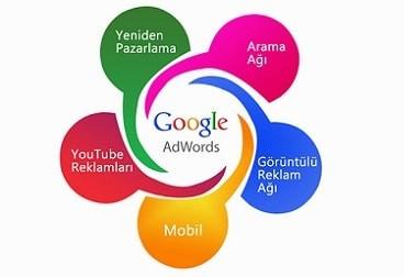 Google Adwords Reklam Modelleri
