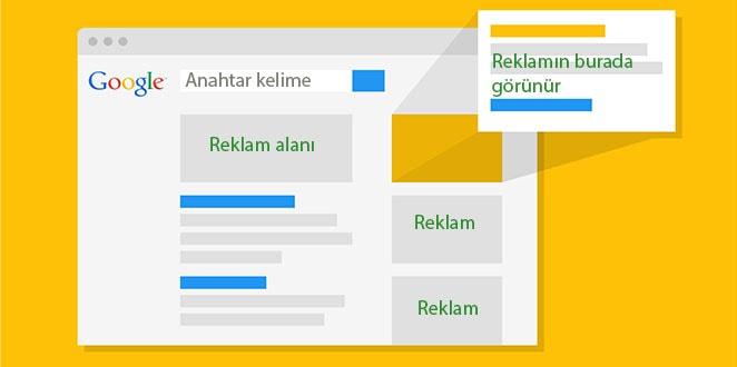 Neden Google Reklam Kullanmalısınız?